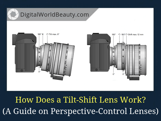 What is a tilt-shift lens, how does a tilt shift lens work and what is the purpose of it? (Guide)