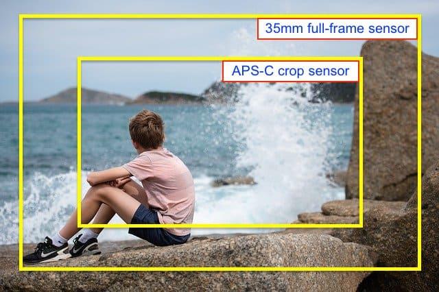 Example of APS-C crop sensor vs 35mm full-frame sensor