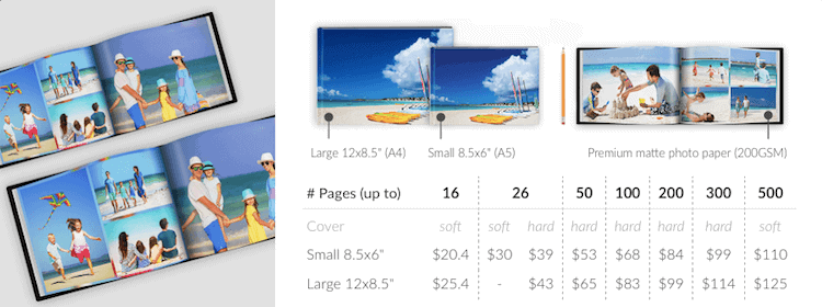 A screenshot of PastBook pricing plans